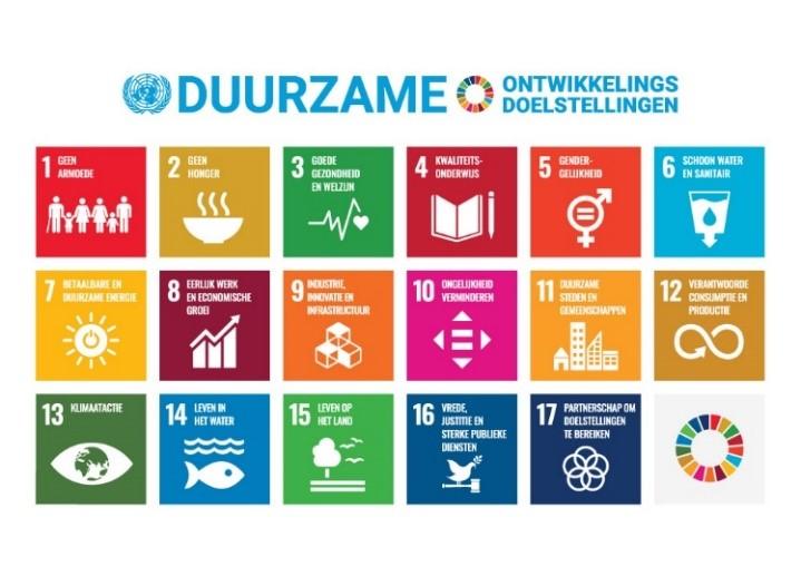 Globals Goals